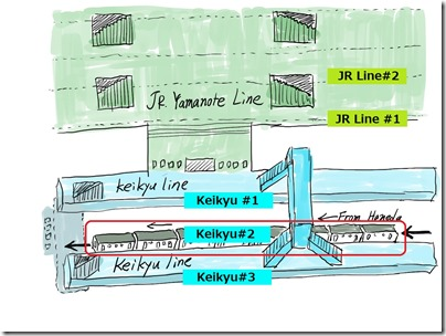 ShinagawaTransfer-1