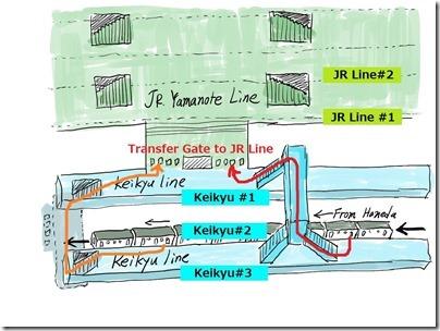 ShinagawaTransfer-2
