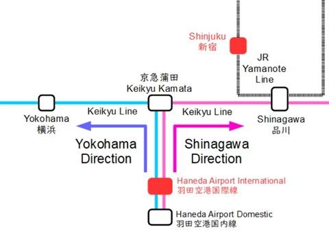 keikyu-2directions