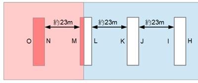 2f-extend2