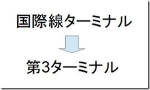 inter-t3